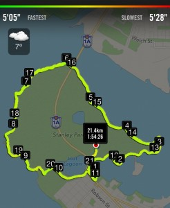 Two loops of Stanley Park