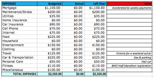 02 - February Budget