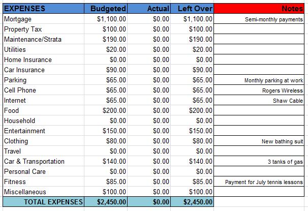 06-June-Budget