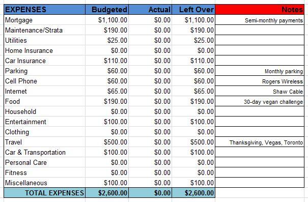 10-October2015-Budget