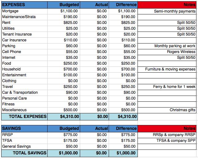 12 - December 2015 Budget