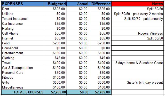 05-May2016-Budget